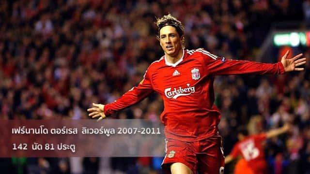 เฟร์นานโด ตอร์เรส Fernando Torres