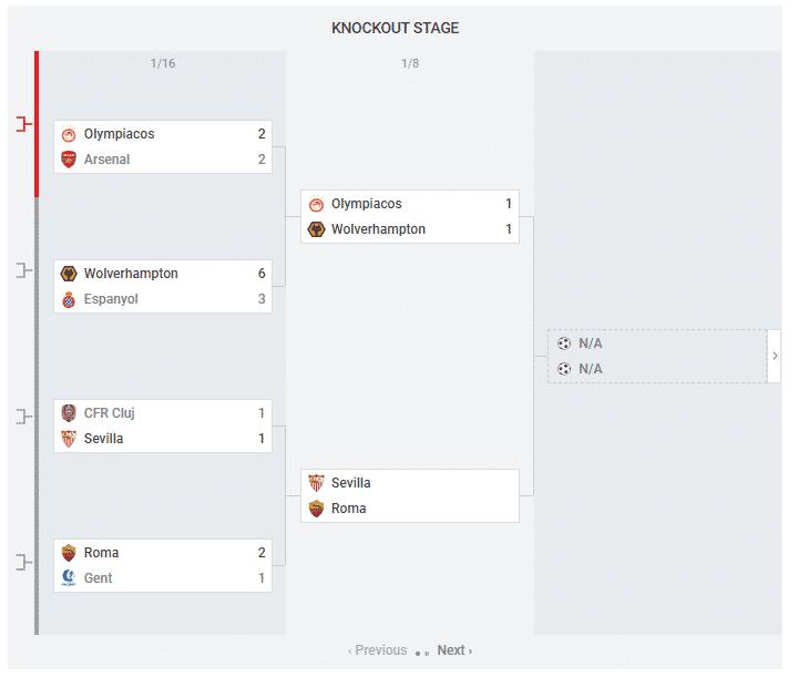 ยูโรป้าลีก รอบ 16 ทีมสุดท้าย วันพฤหัสบดีที่ 6 สิงหาคม 2563